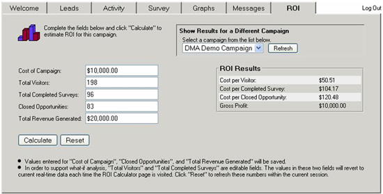 Symphony Campaign Dashboard ROI